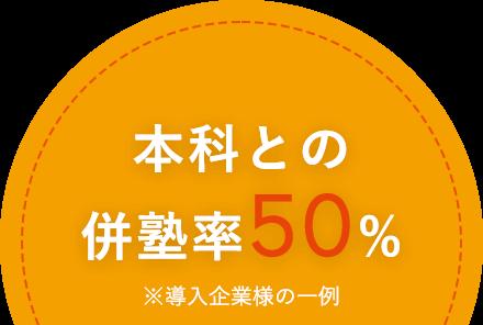 本科との併塾率50%